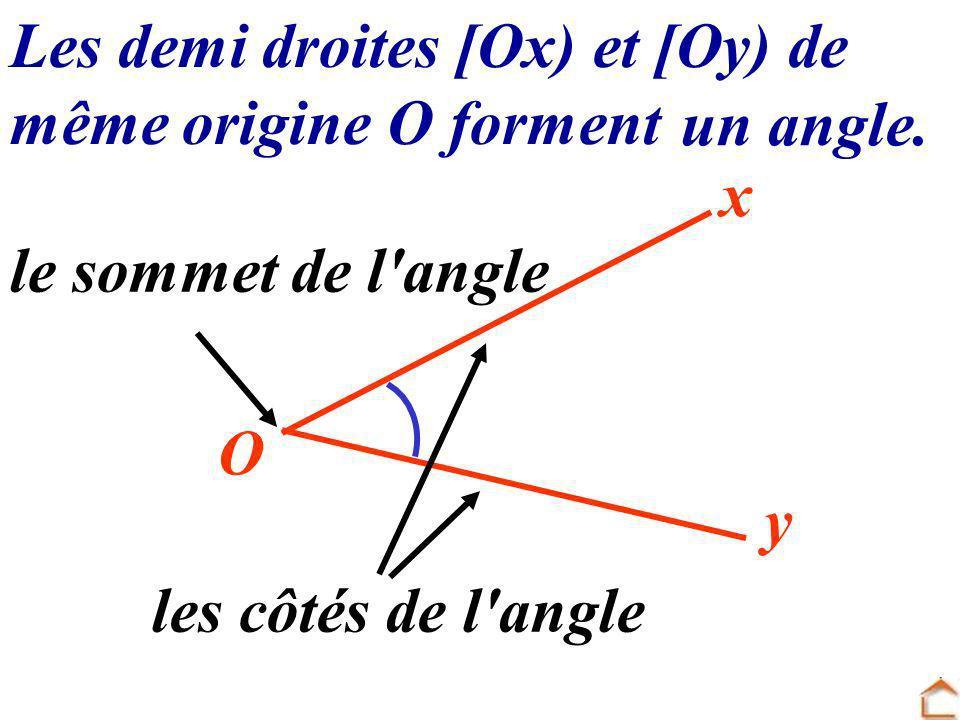 Les demi droites [Ox) et [Oy) de même origine O forment